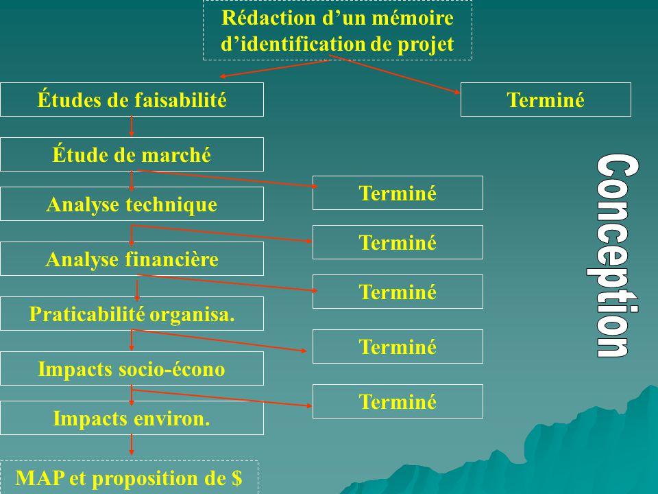 Conception Rédaction d'un mémoire d'identification de projet