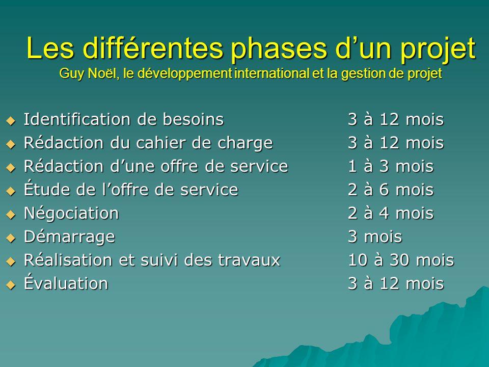 Les différentes phases d'un projet Guy Noël, le développement international et la gestion de projet