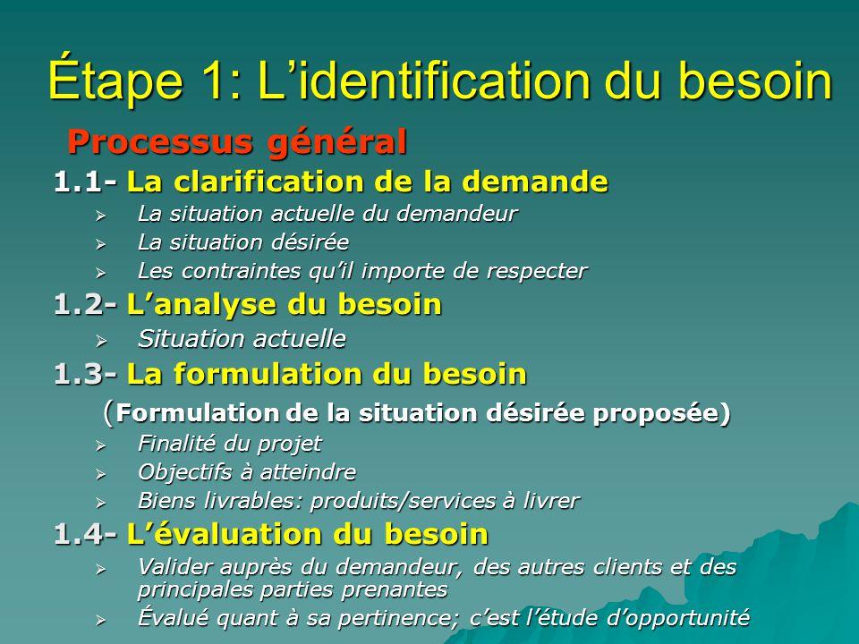 Étape 1: L'identification du besoin