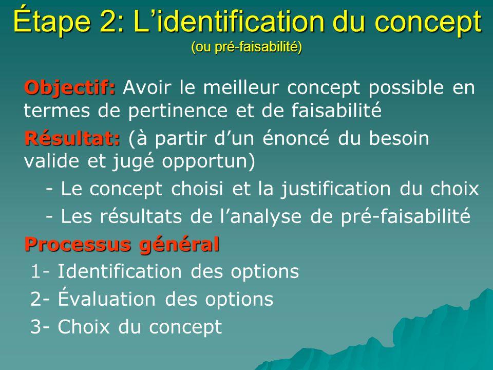 Étape 2: L'identification du concept (ou pré-faisabilité)