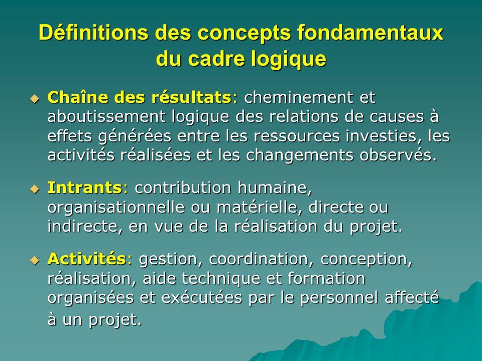 Définitions des concepts fondamentaux du cadre logique