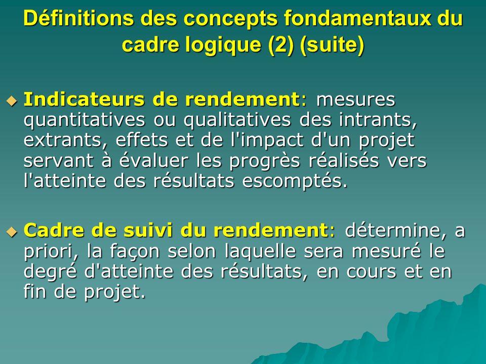 Définitions des concepts fondamentaux du cadre logique (2) (suite)