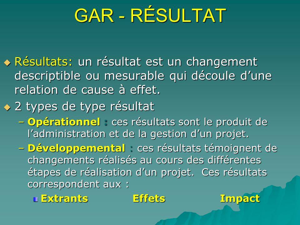 GAR - RÉSULTAT Résultats: un résultat est un changement descriptible ou mesurable qui découle d'une relation de cause à effet.