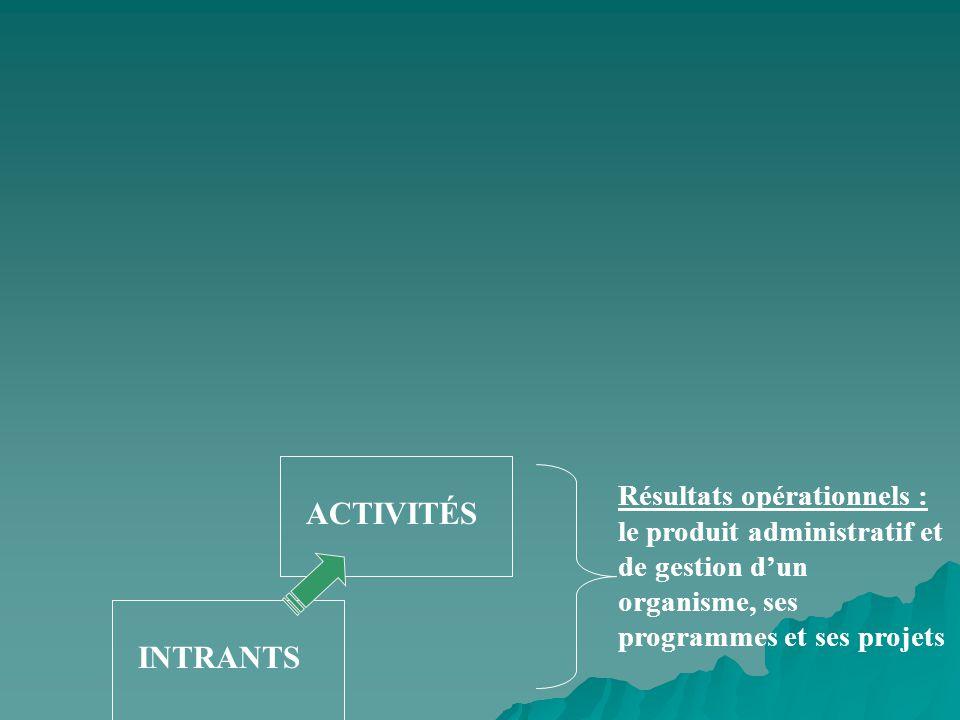 Résultats opérationnels : le produit administratif et de gestion d'un organisme, ses programmes et ses projets