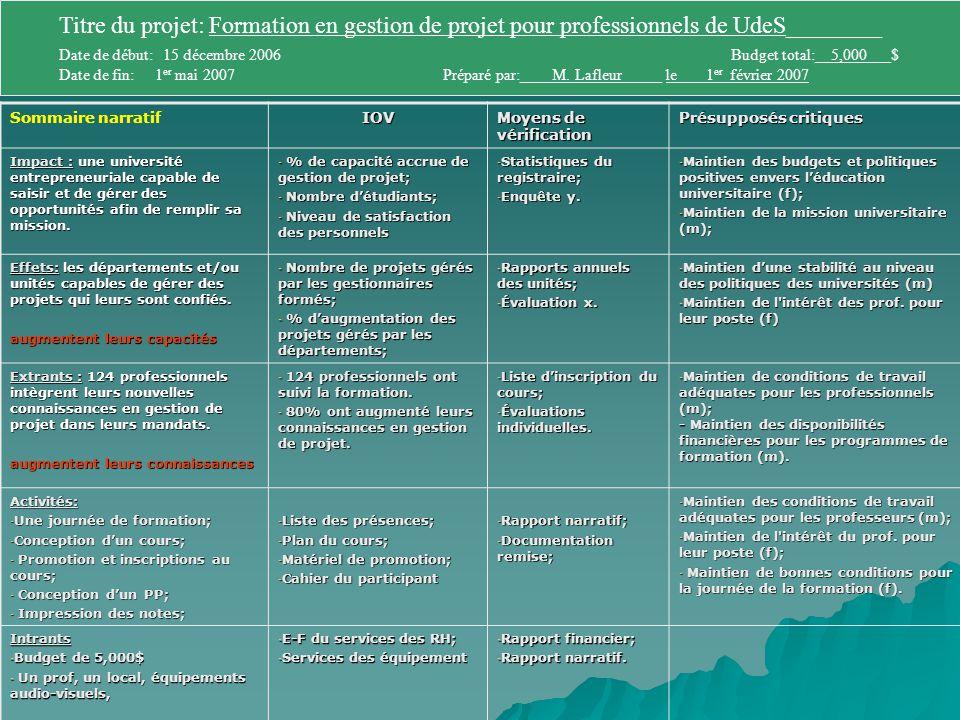 Titre du projet: Formation en gestion de projet pour professionnels de UdeS________