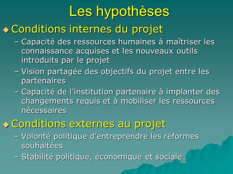 Les hypothèses Conditions internes du projet