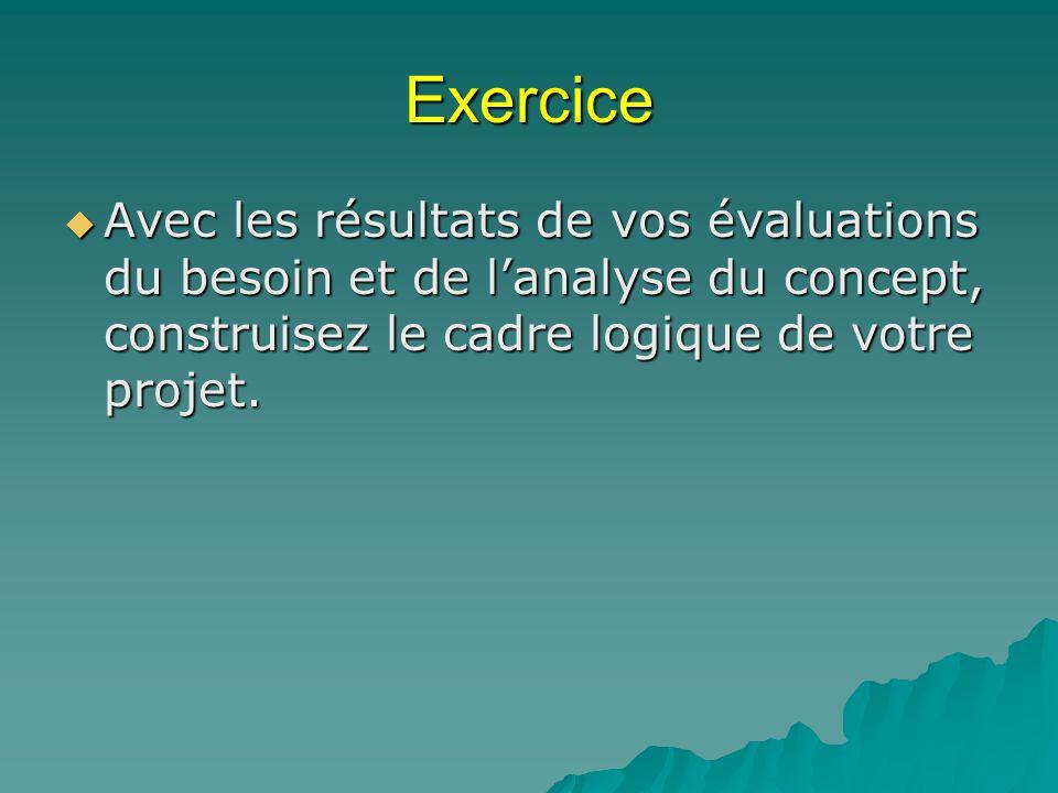 Exercice Avec les résultats de vos évaluations du besoin et de l'analyse du concept, construisez le cadre logique de votre projet.