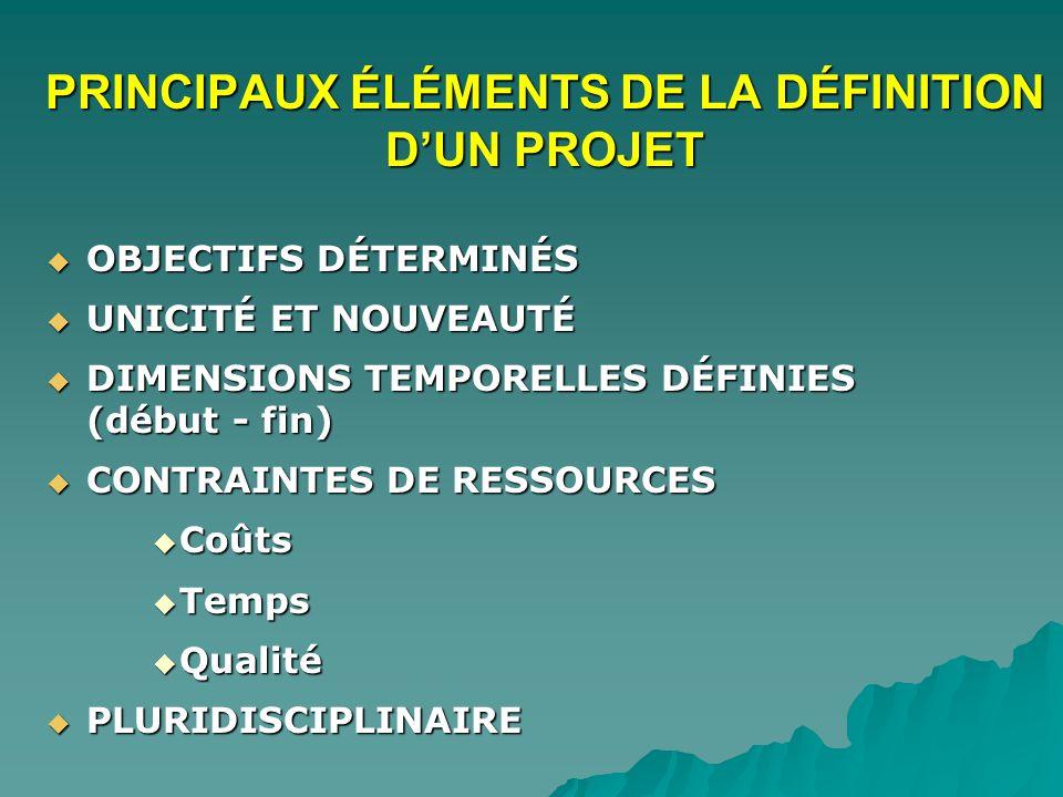 PRINCIPAUX ÉLÉMENTS DE LA DÉFINITION D'UN PROJET