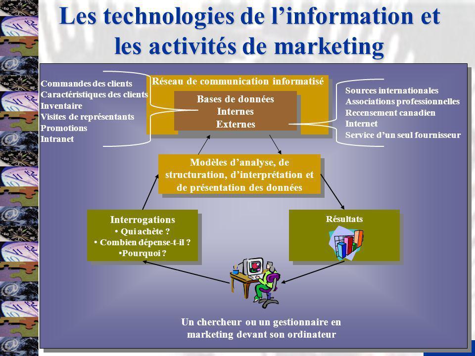 Les technologies de l'information et les activités de marketing