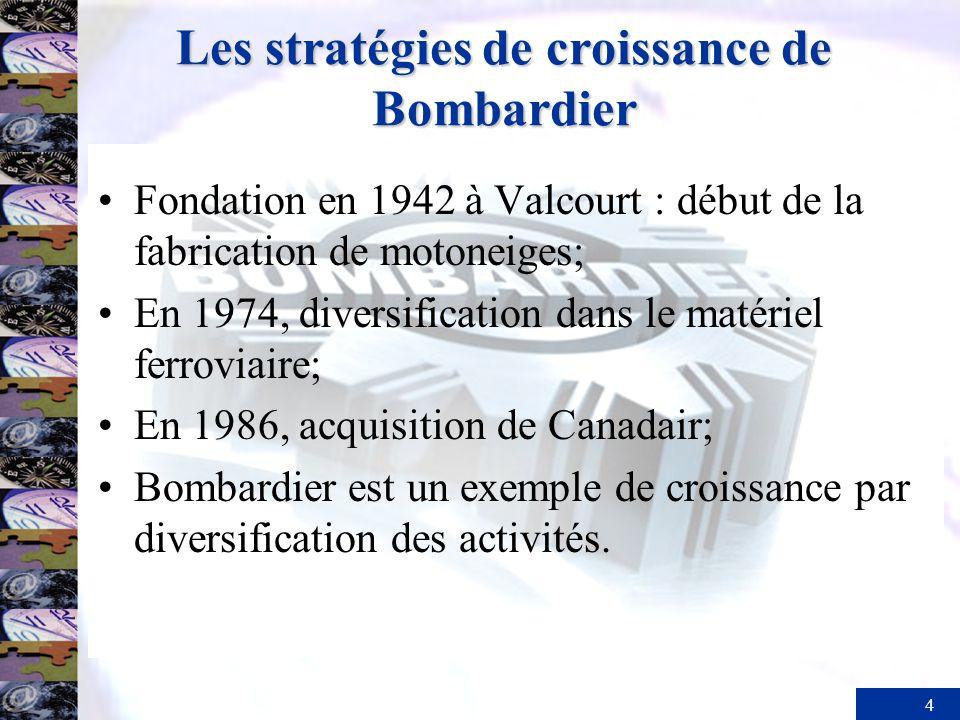 Les stratégies de croissance de Bombardier