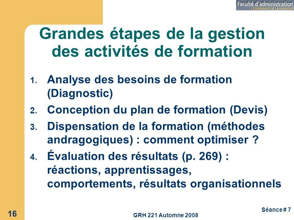 Grandes étapes de la gestion des activités de formation