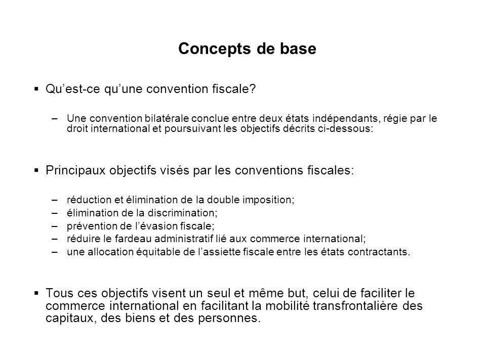Concepts de base Qu'est-ce qu'une convention fiscale
