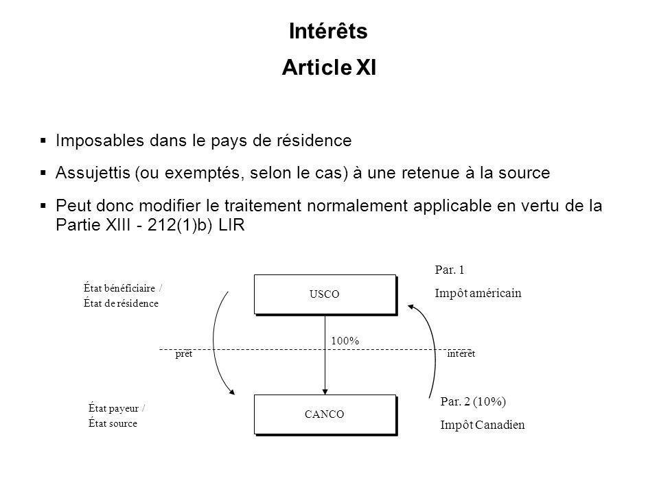 Intérêts Article XI Imposables dans le pays de résidence