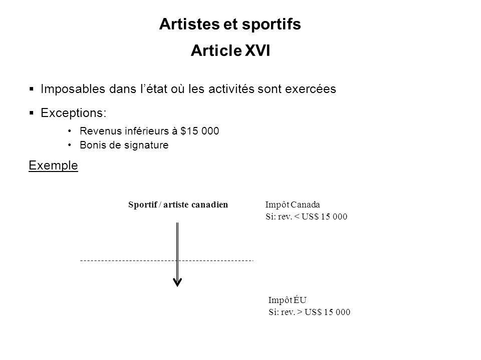 Artistes et sportifs Article XVI