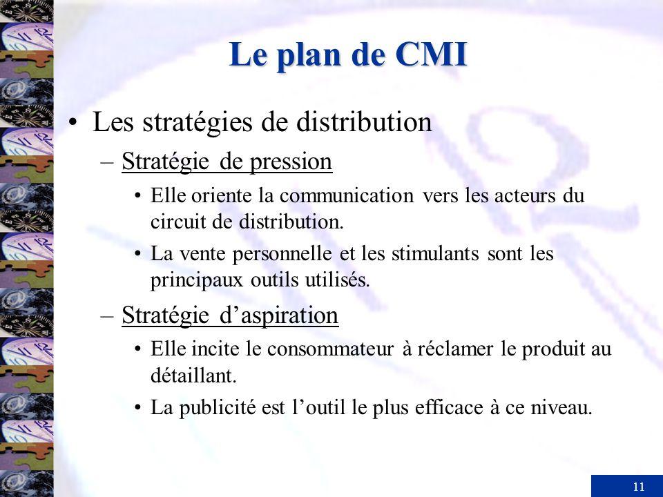 Le plan de CMI Les stratégies de distribution Stratégie de pression