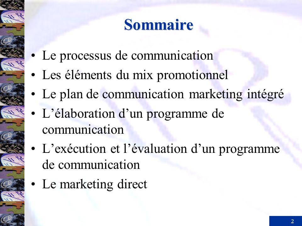 Sommaire Le processus de communication