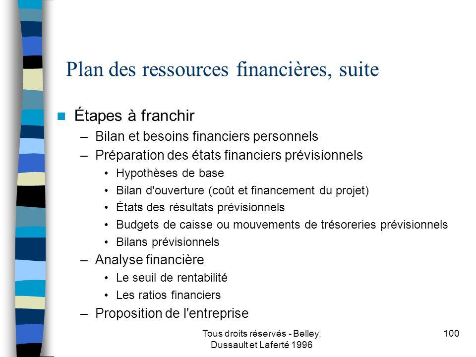 Plan des ressources financières, suite