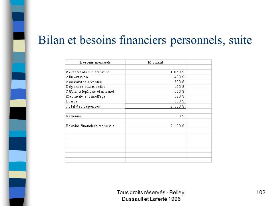 Bilan et besoins financiers personnels, suite