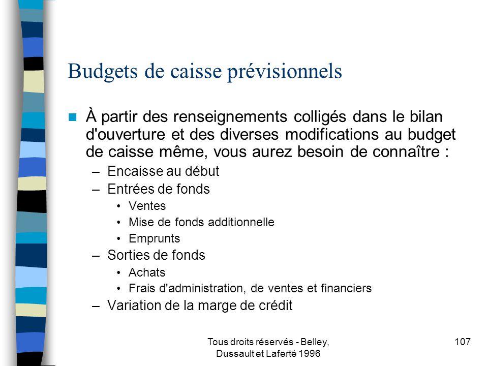 Budgets de caisse prévisionnels