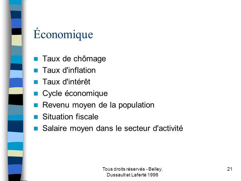Tous droits réservés - Belley, Dussault et Laferté 1996