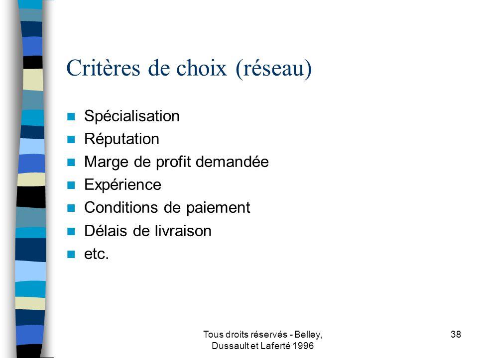 Critères de choix (réseau)