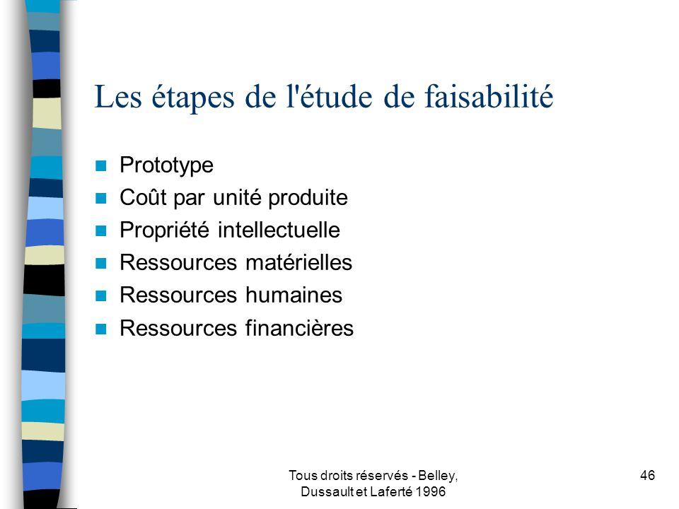 Les étapes de l étude de faisabilité