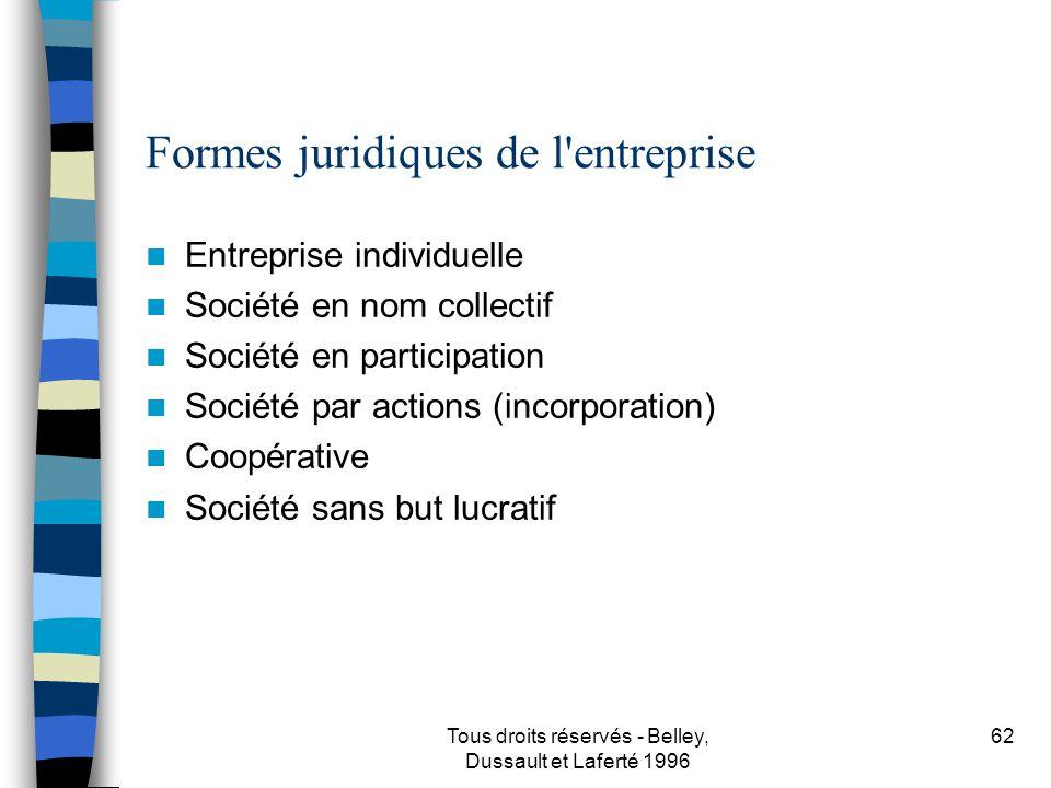 Formes juridiques de l entreprise