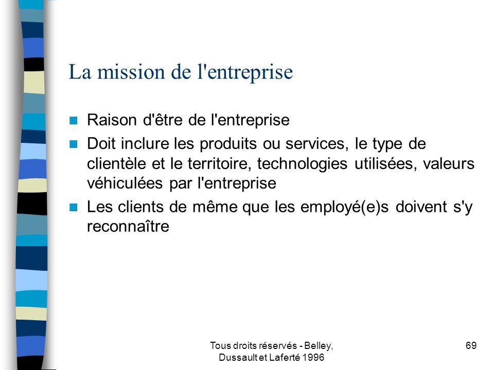 La mission de l entreprise