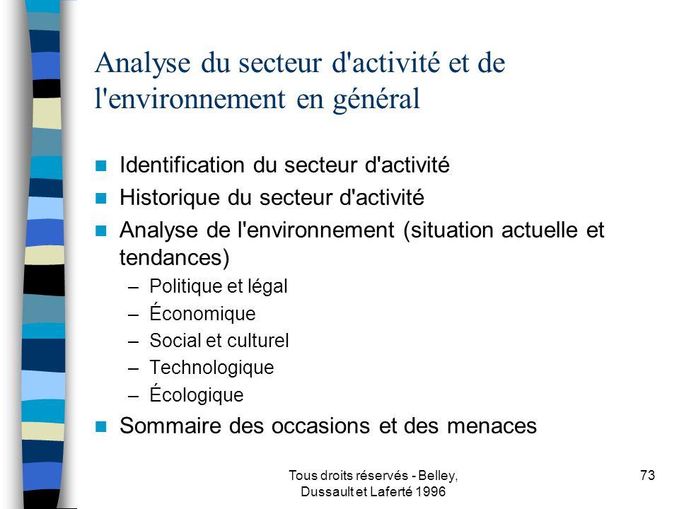 Analyse du secteur d activité et de l environnement en général