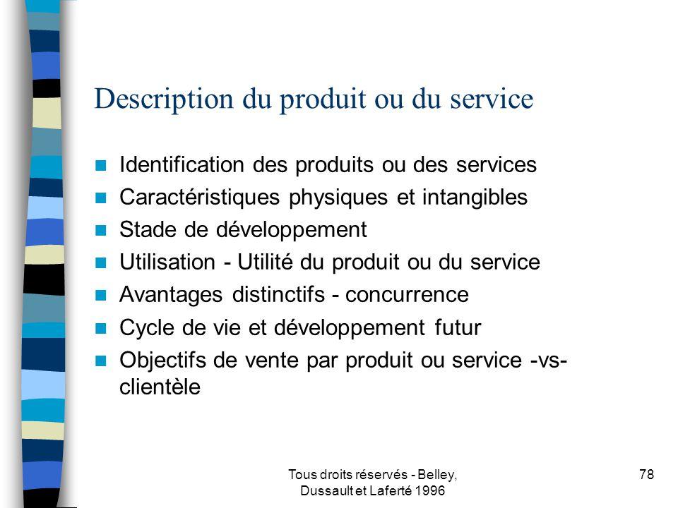 Description du produit ou du service