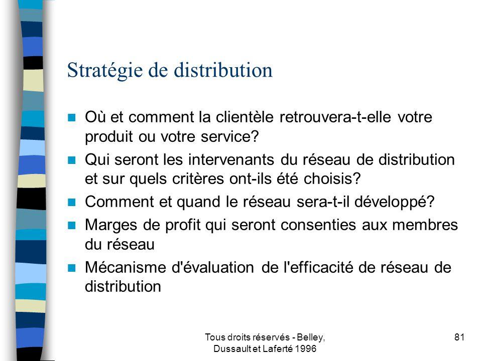 Stratégie de distribution