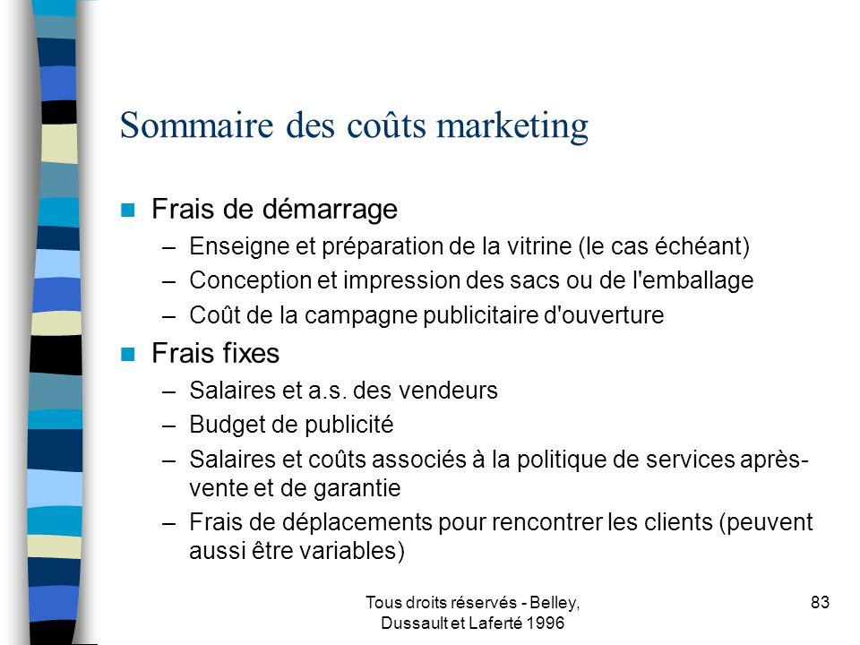 Sommaire des coûts marketing