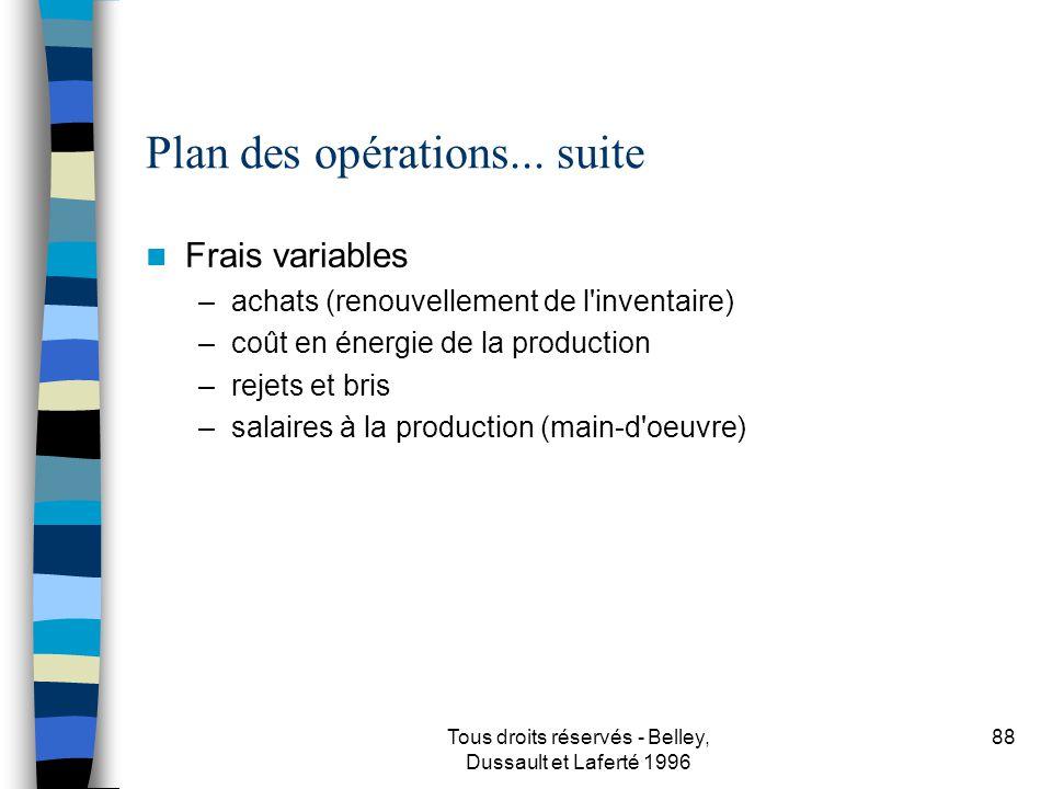 Plan des opérations... suite