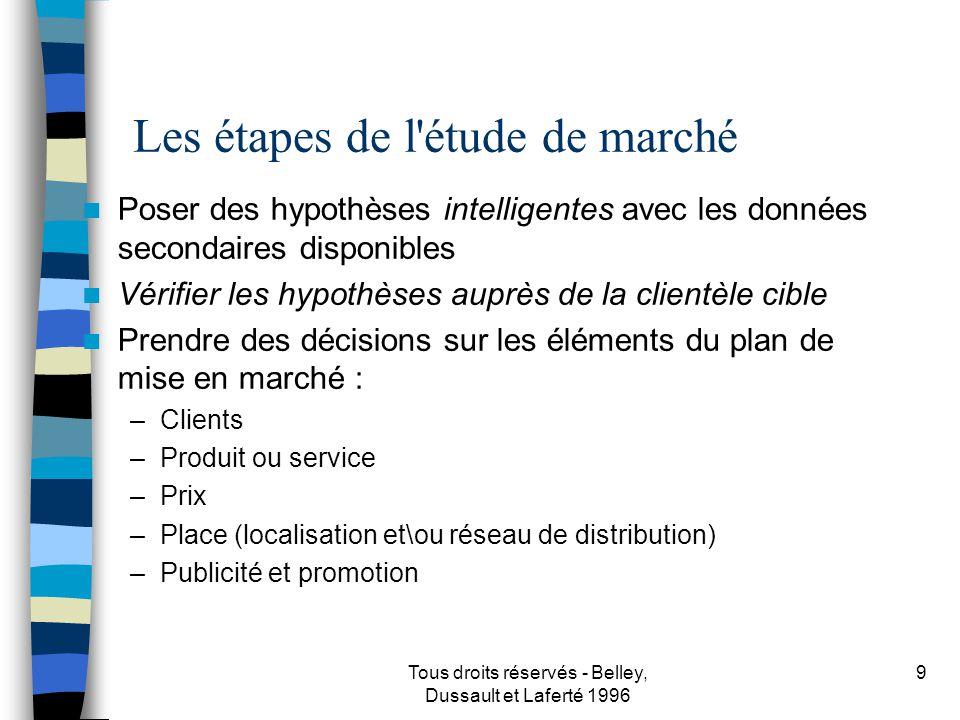 Les étapes de l étude de marché