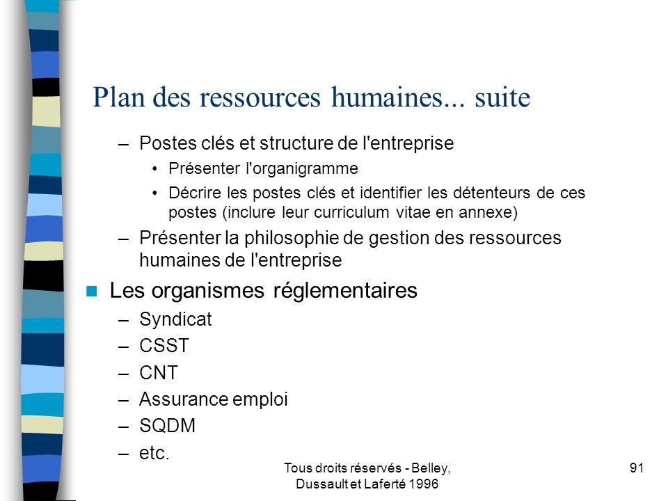 Plan des ressources humaines... suite