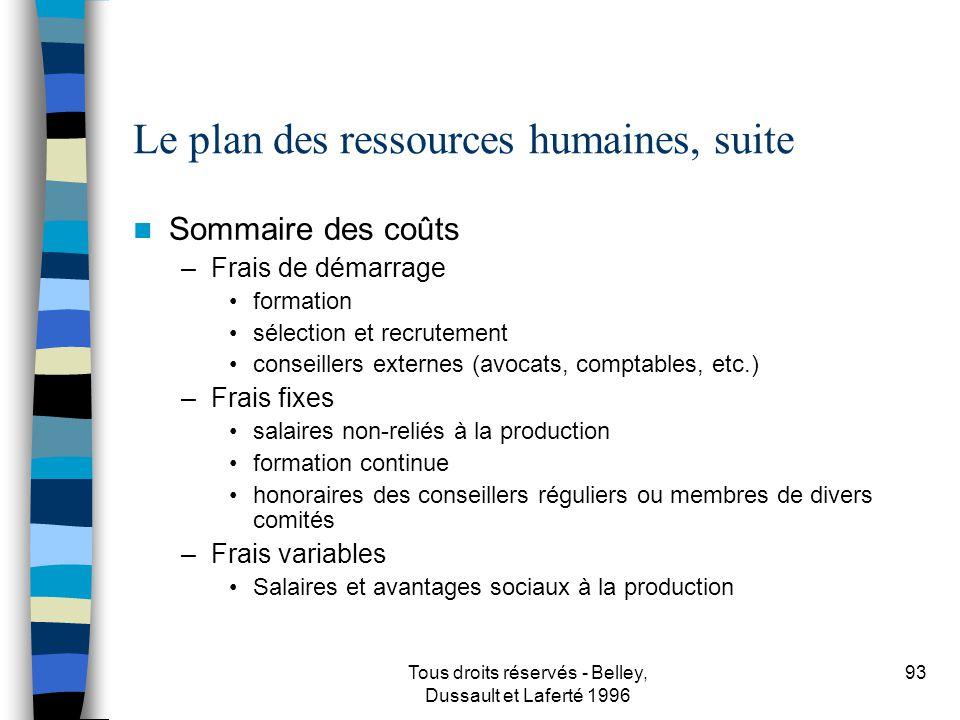 Le plan des ressources humaines, suite