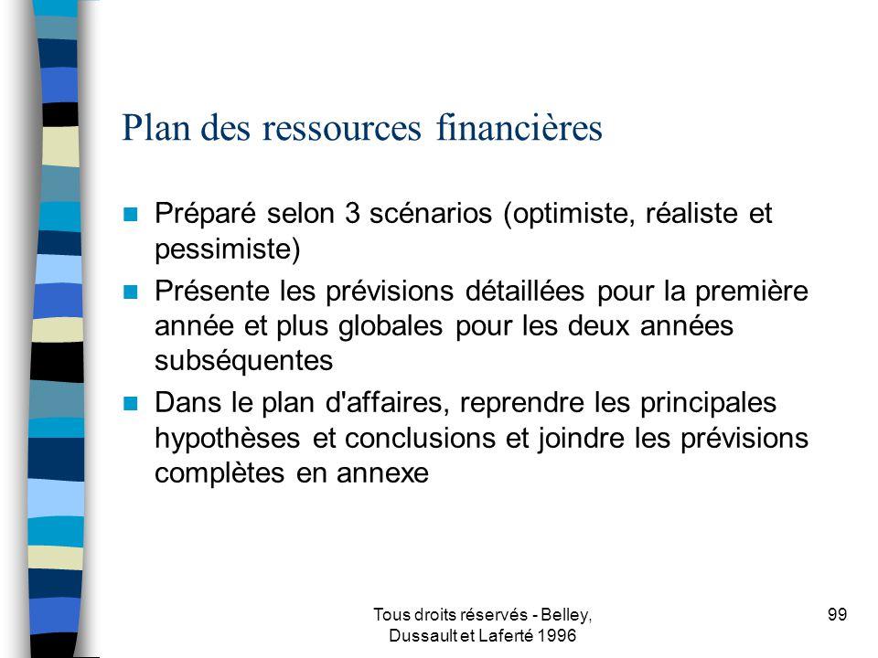 Plan des ressources financières