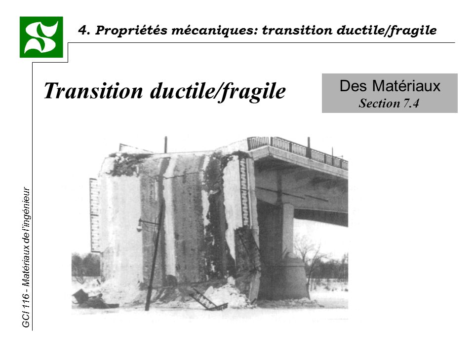 Transition ductile/fragile
