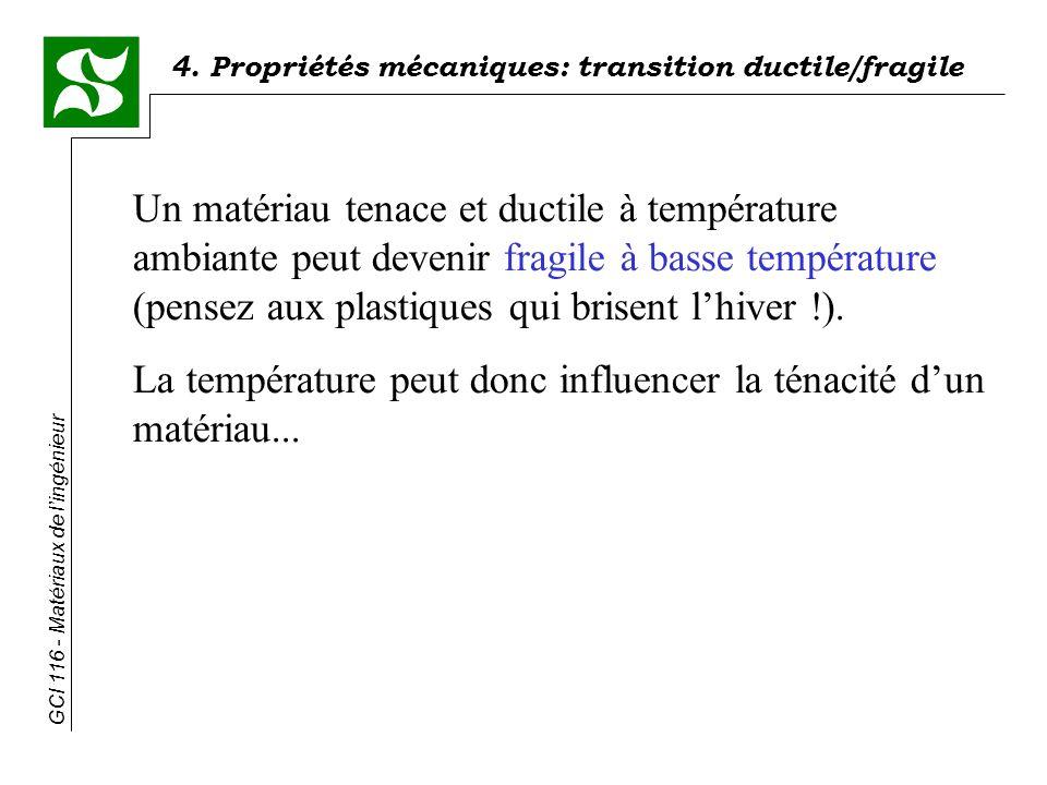 Un matériau tenace et ductile à température ambiante peut devenir fragile à basse température (pensez aux plastiques qui brisent l'hiver !).