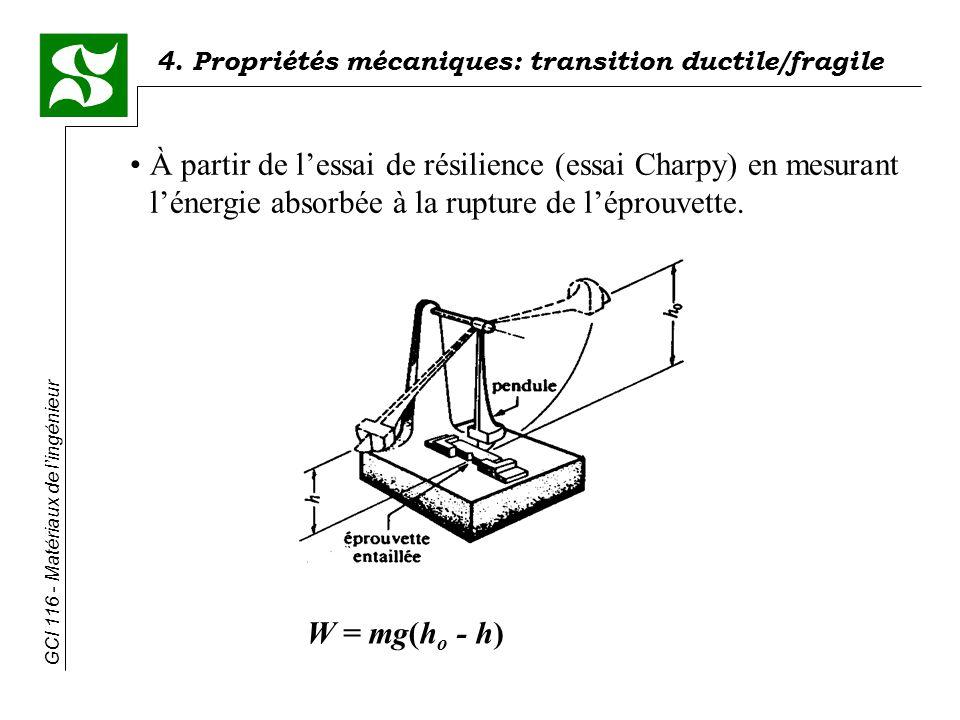 À partir de l'essai de résilience (essai Charpy) en mesurant l'énergie absorbée à la rupture de l'éprouvette.