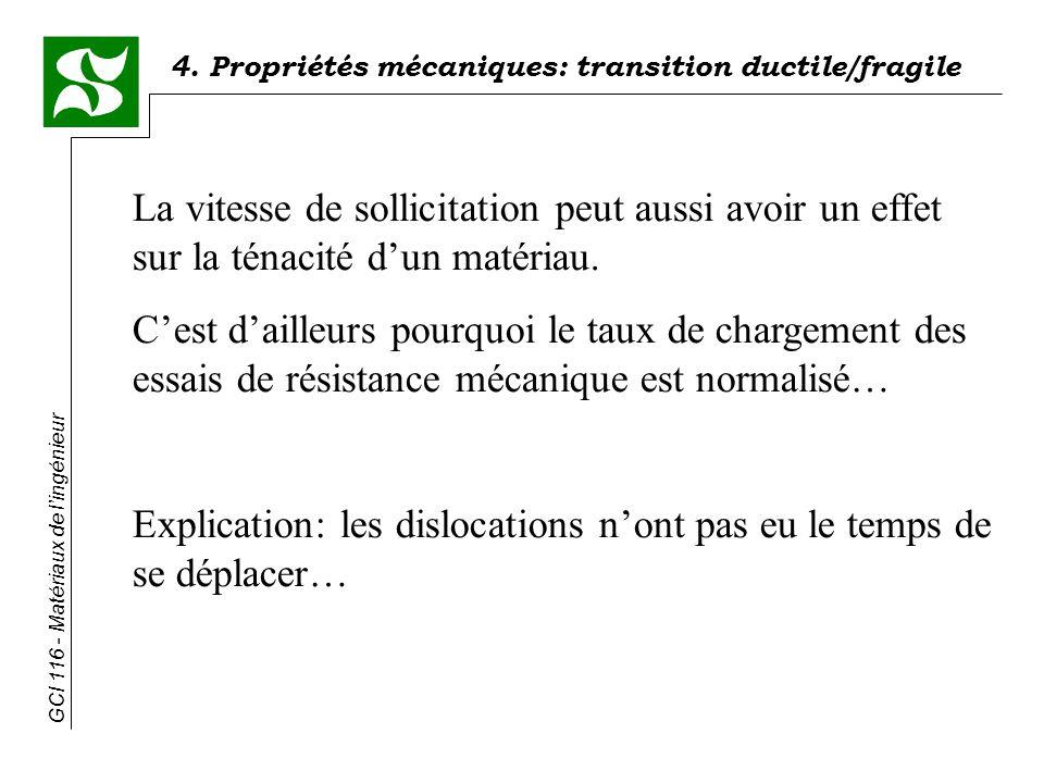 La vitesse de sollicitation peut aussi avoir un effet sur la ténacité d'un matériau.
