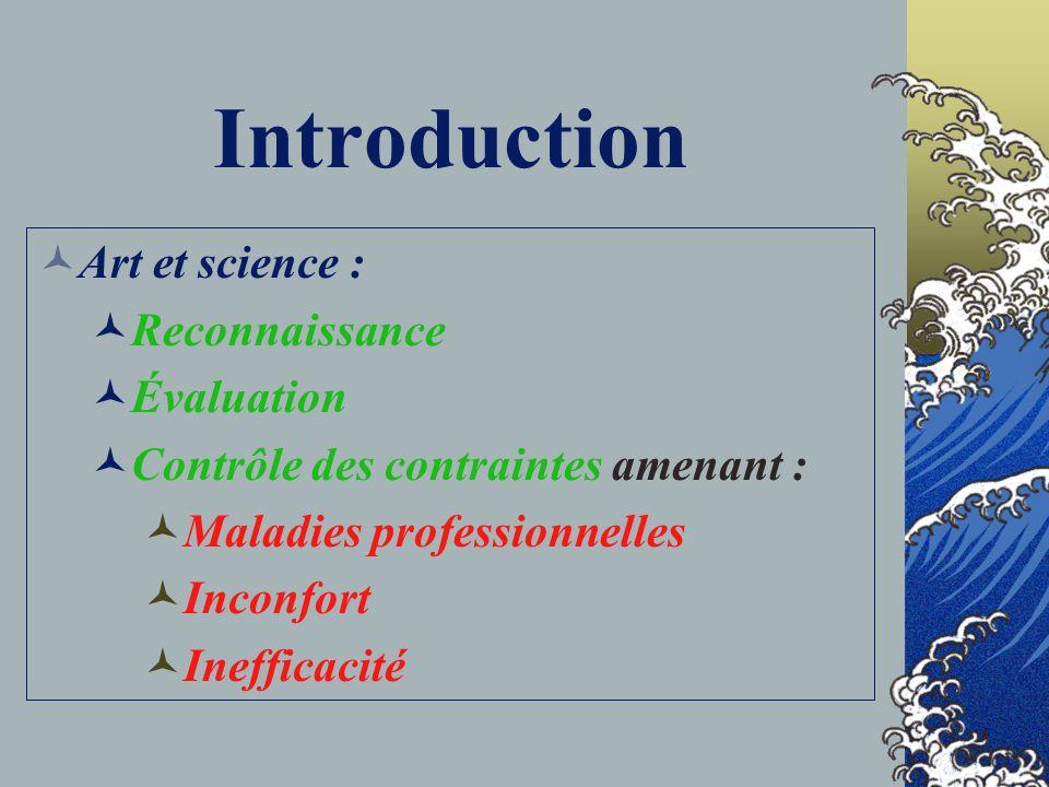 Introduction Art et science : Reconnaissance Évaluation
