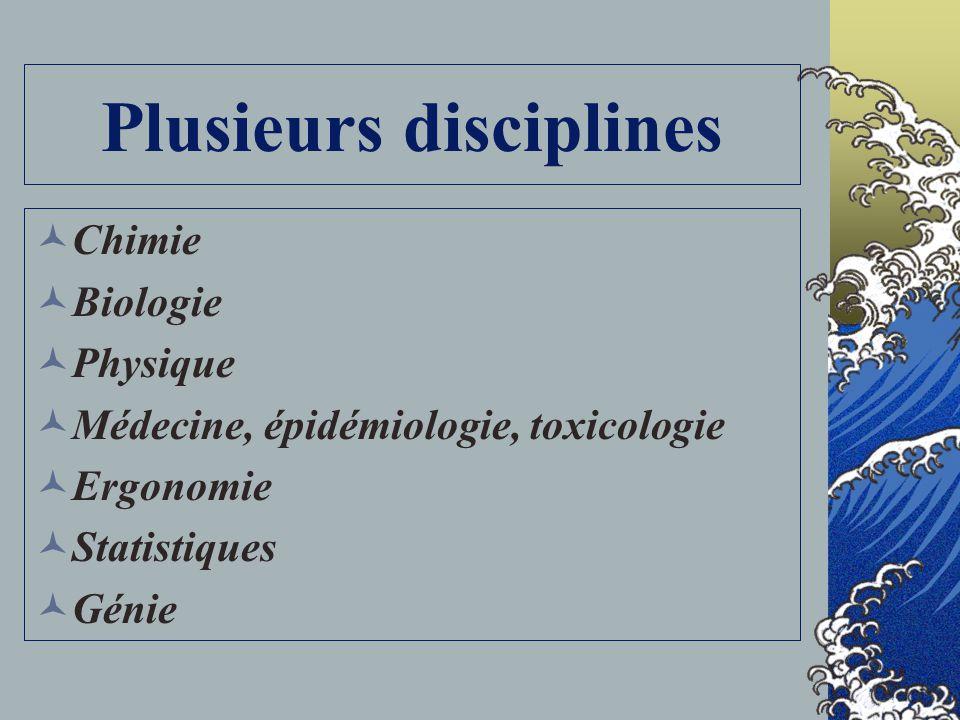 Plusieurs disciplines
