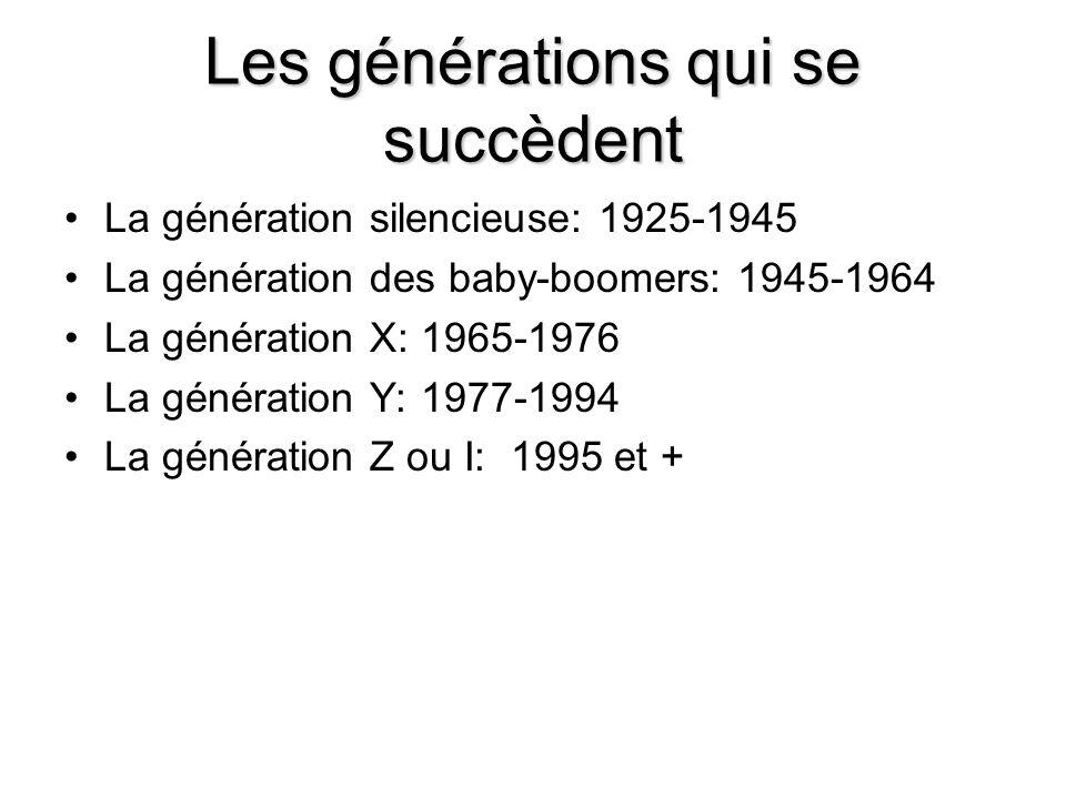 Les générations qui se succèdent