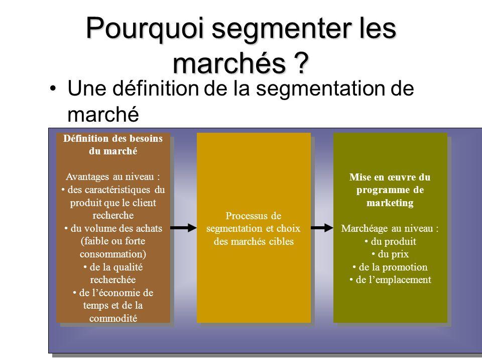 definition de marche - photo#3