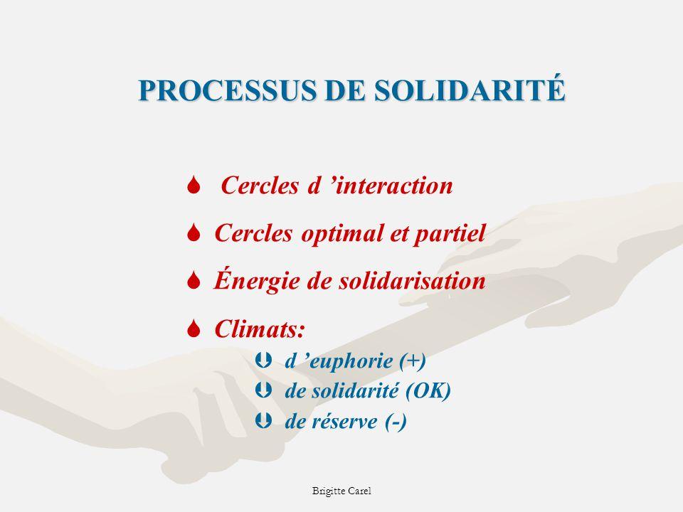 PROCESSUS DE SOLIDARITÉ
