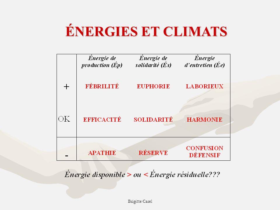 ÉNERGIES ET CLIMATS Brigitte Carel