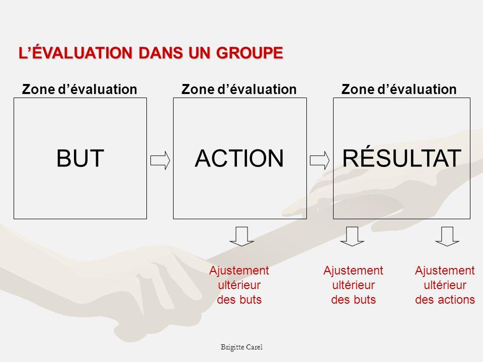 BUT ACTION RÉSULTAT L'ÉVALUATION DANS UN GROUPE Zone d'évaluation
