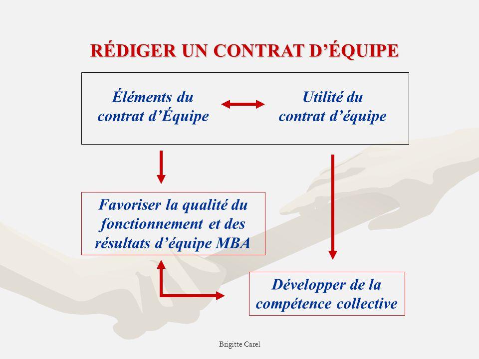 RÉDIGER UN CONTRAT D'ÉQUIPE