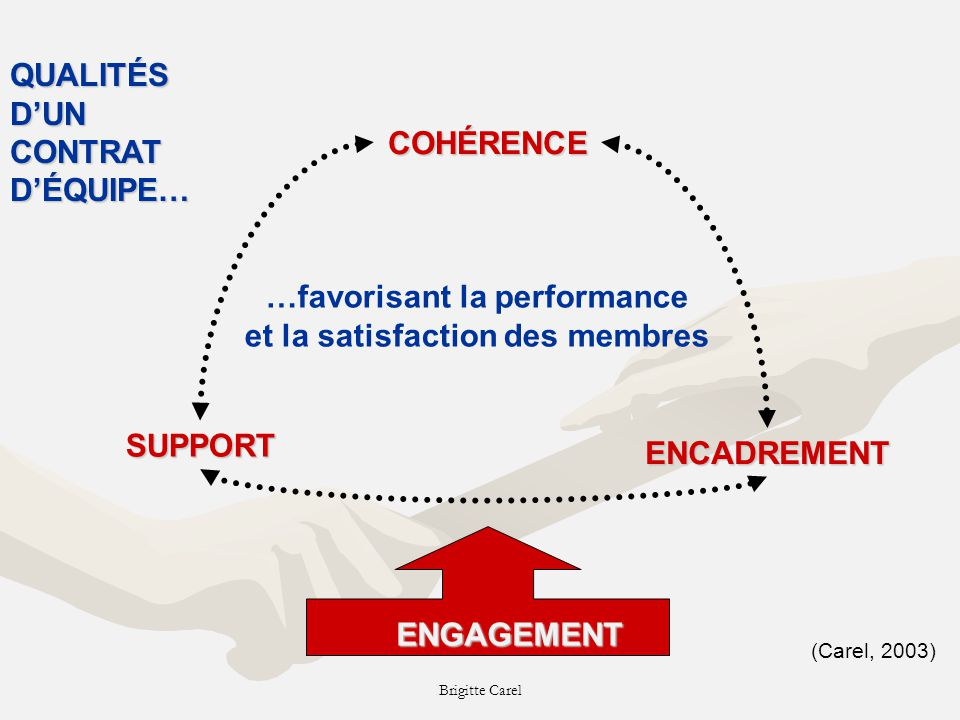 …favorisant la performance et la satisfaction des membres